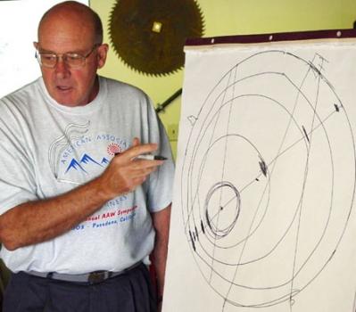 Diagram of the plan