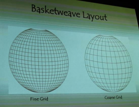 Basketweave layout