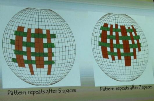 Basketweave layout straight patterns