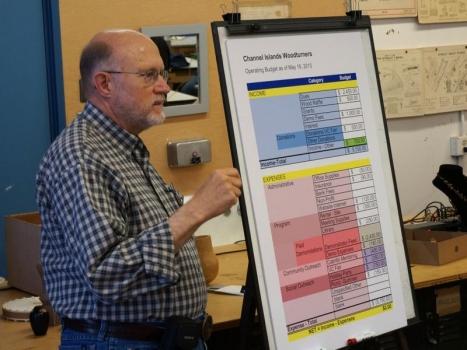 New Treasurer David F. explained budget breakdown